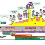 今もモデルに使われている昭和のライフプラン。人の生き方の変化が社会を追い越して進化中